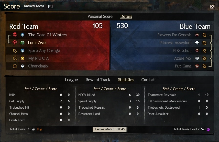 gw2 matchmaking algorithm Gw2 game update notes - january 26 2016 changed matchmaking to use games as part of the glicko algorithm changed matchmaking to have a smaller fixed.